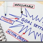 Goal Setting for Middle Schoolers